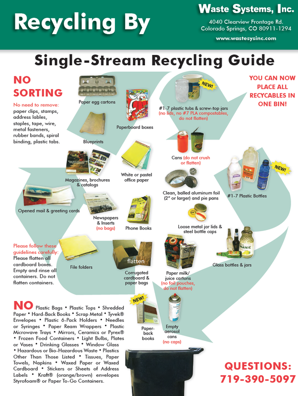 recycling guide waste systems inc. Black Bedroom Furniture Sets. Home Design Ideas